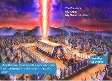 Malak YHWH